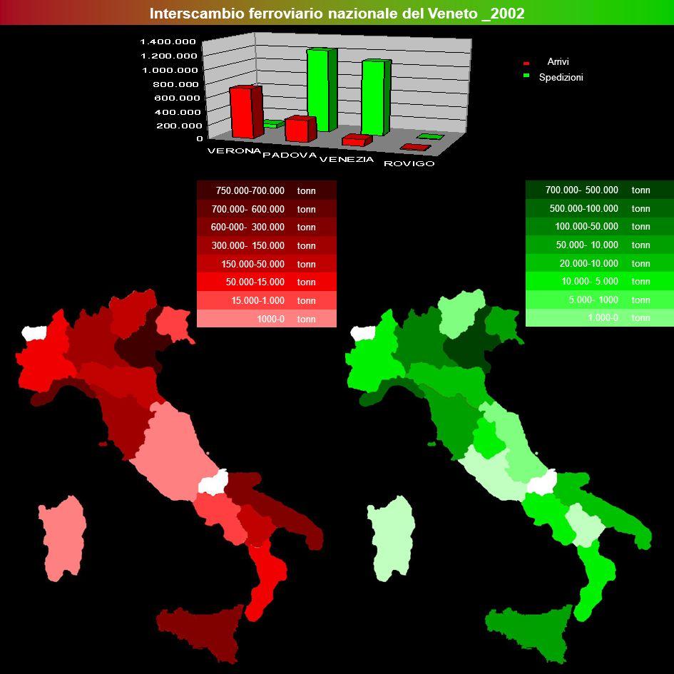 IMPORT Interporto Padova % tonn/anno Liguria30,00 Sicilia25,80 Puglia24,00 Toscana12,50 Veneto4,70 Calabria2,25 Altre<1 321573,098 IMPORT ROVIGO % ton