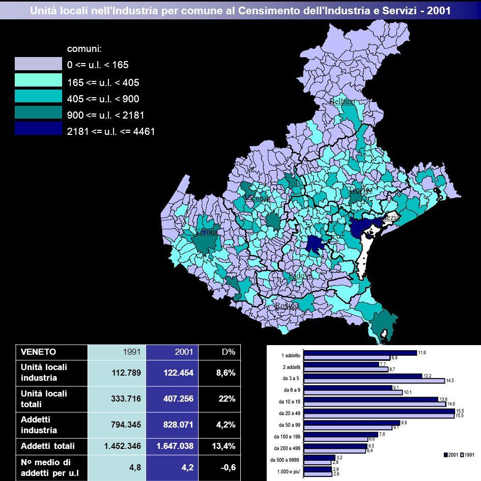 Unità locali nell'Industria per comune al Censimento dell'Industria e Servizi - 2001 comuni: 0 <= u.l. < 165 165 <= u.l. < 405 405 <= u.l. < 900 900 <