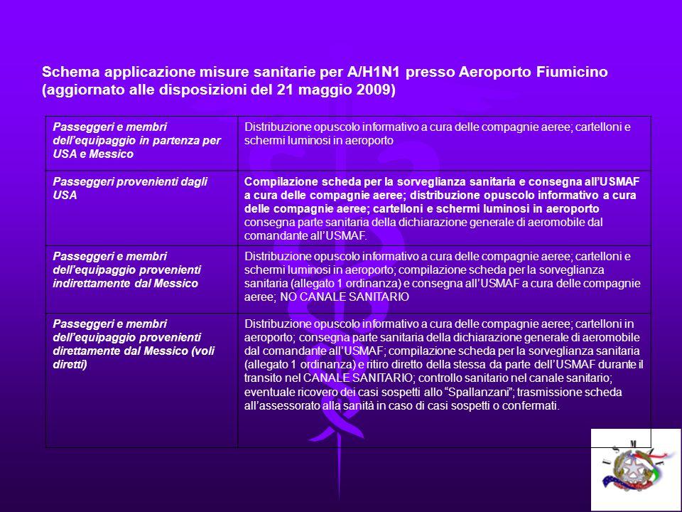 Schema applicazione misure sanitarie per A/H1N1 presso Aeroporto Fiumicino (aggiornato alle disposizioni del 21 maggio 2009) Passeggeri e membri delle