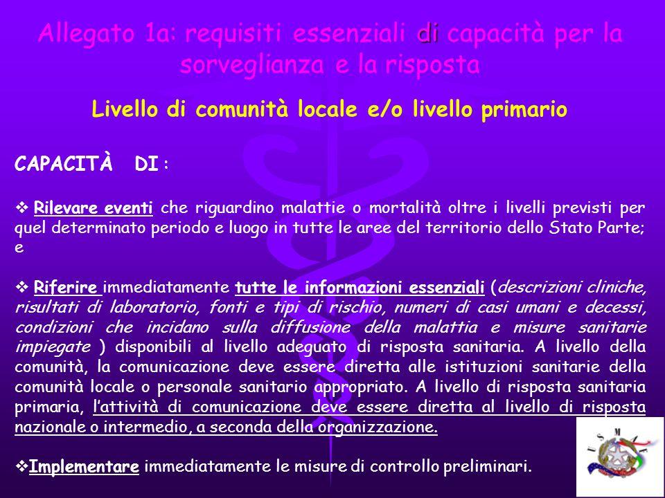 di Allegato 1a: requisiti essenziali di capacità per la sorveglianza e la risposta Livello di comunità locale e/o livello primario CAPACITÀ DI : Rilev