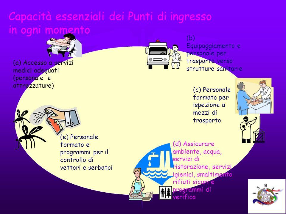 Capacità essenziali dei Punti di ingresso in ogni momento (a) Accesso a servizi medici adeguati (personale e attrezzature) (b) Equipaggiamento e perso