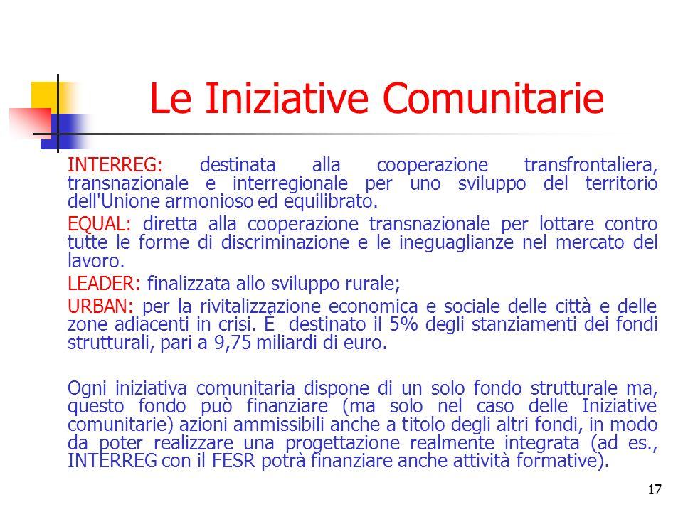 17 Le Iniziative Comunitarie INTERREG: destinata alla cooperazione transfrontaliera, transnazionale e interregionale per uno sviluppo del territorio d