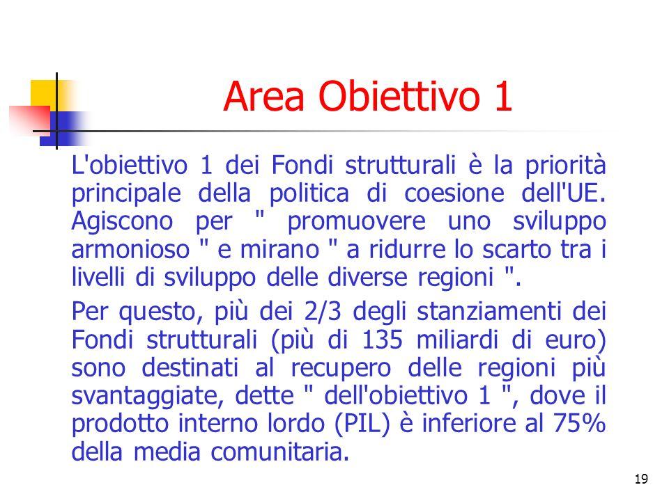 19 Area Obiettivo 1 L'obiettivo 1 dei Fondi strutturali è la priorità principale della politica di coesione dell'UE. Agiscono per