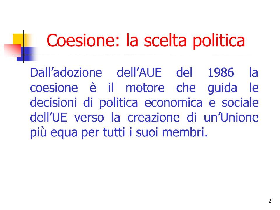 2 Coesione: la scelta politica Dalladozione dellAUE del 1986 la coesione è il motore che guida le decisioni di politica economica e sociale dellUE ver