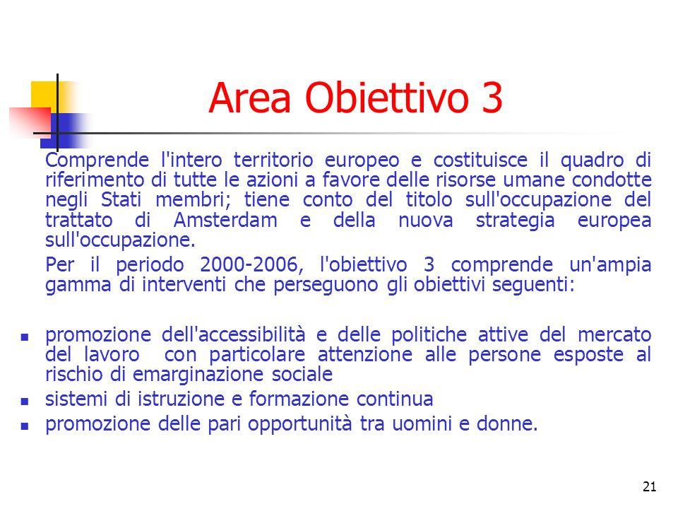 21 Area Obiettivo 3 Comprende l'intero territorio europeo e costituisce il quadro di riferimento di tutte le azioni a favore delle risorse umane condo