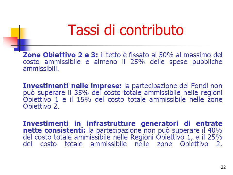 22 Tassi di contributo Zone Obiettivo 2 e 3: il tetto è fissato al 50% al massimo del costo ammissibile e almeno il 25% delle spese pubbliche ammissib