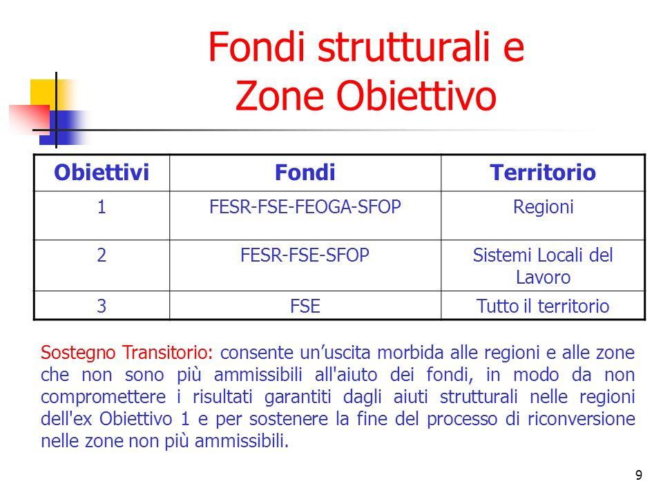 9 Fondi strutturali e Zone Obiettivo ObiettiviFondiTerritorio 1FESR-FSE-FEOGA-SFOPRegioni 2FESR-FSE-SFOPSistemi Locali del Lavoro 3FSETutto il territo