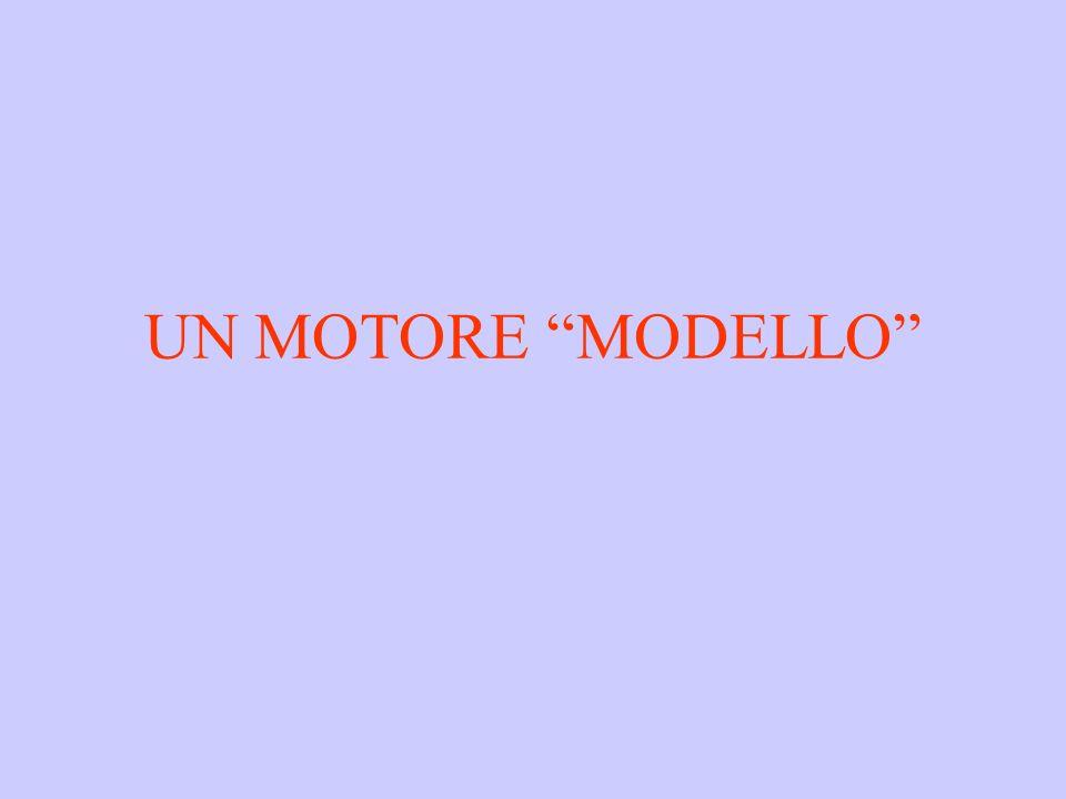 UN MOTORE MODELLO