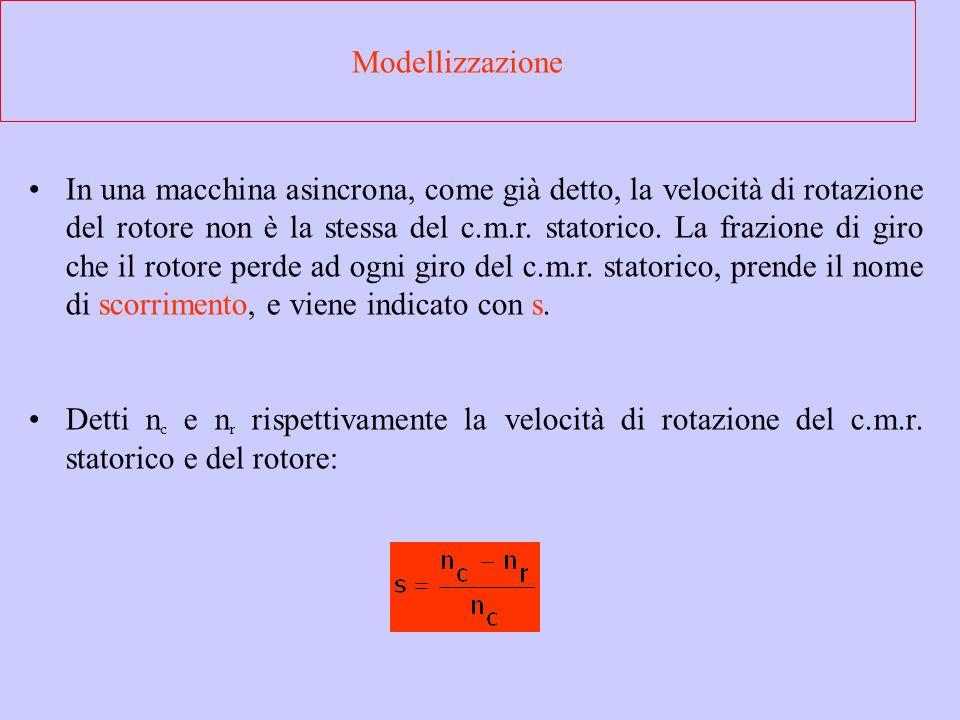 Modellizzazione In una macchina asincrona, come già detto, la velocità di rotazione del rotore non è la stessa del c.m.r. statorico. La frazione di gi