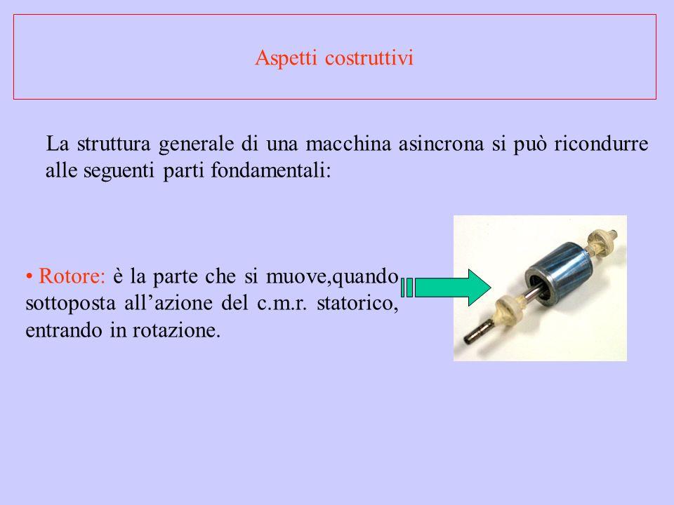 La struttura generale di una macchina asincrona si può ricondurre alle seguenti parti fondamentali: Rotore: è la parte che si muove,quando sottoposta