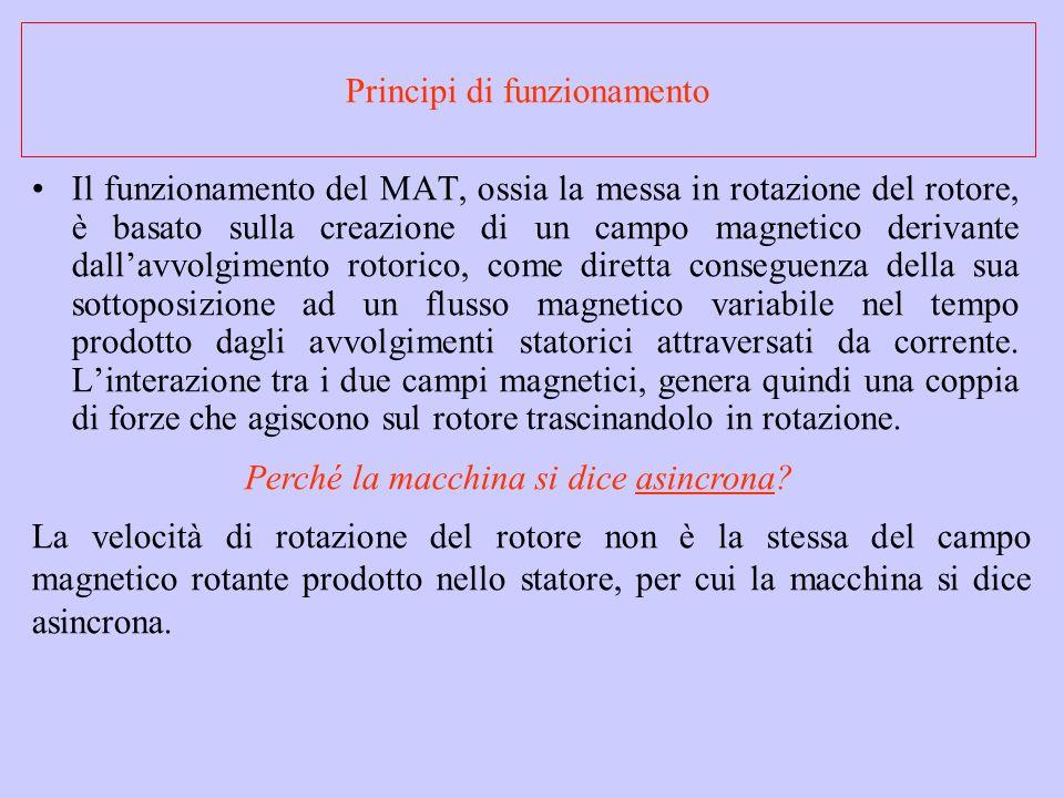 Il funzionamento del MAT, ossia la messa in rotazione del rotore, è basato sulla creazione di un campo magnetico derivante dallavvolgimento rotorico,