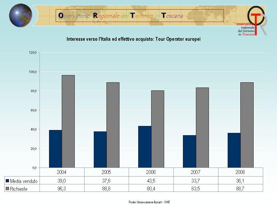 ORTT O sservatorio R egionale del T urismo in T oscana
