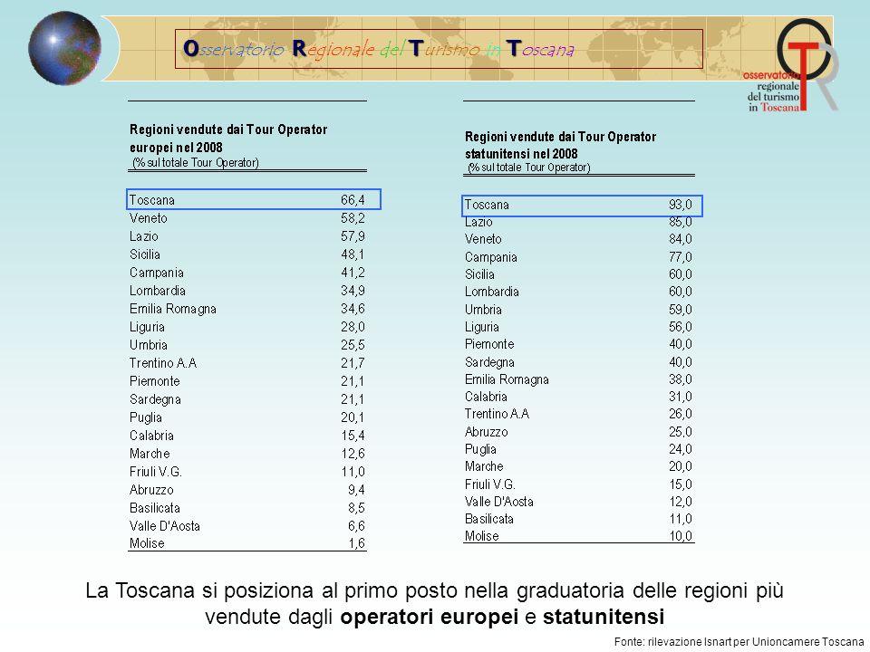 ORTT O sservatorio R egionale del T urismo in T oscana Fonte: rilevazione Isnart per Unioncamere Toscana Ma è terza e seconda per le vendite degli operatori indiani e giapponesi