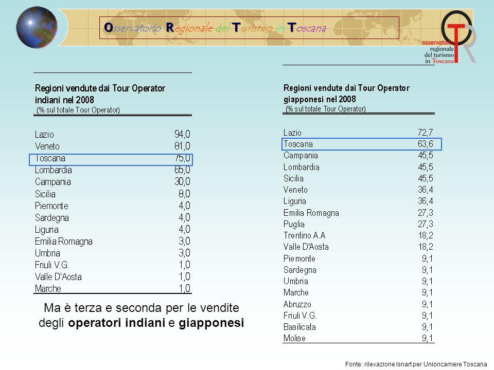 ORTT O sservatorio R egionale del T urismo in T oscana Fonte: rilevazione Isnart per Unioncamere Toscana T.O.