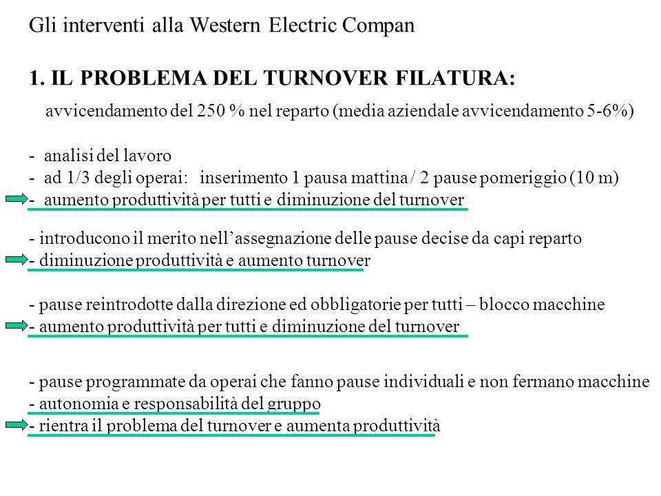 Gli interventi alla Western Electric Compan 1. IL PROBLEMA DEL TURNOVER FILATURA: avvicendamento del 250 % nel reparto (media aziendale avvicendamento