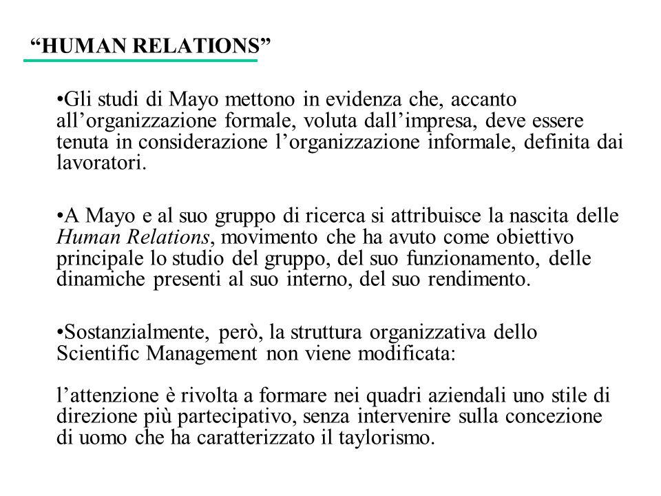 HUMAN RELATIONS Gli studi di Mayo mettono in evidenza che, accanto allorganizzazione formale, voluta dallimpresa, deve essere tenuta in considerazione