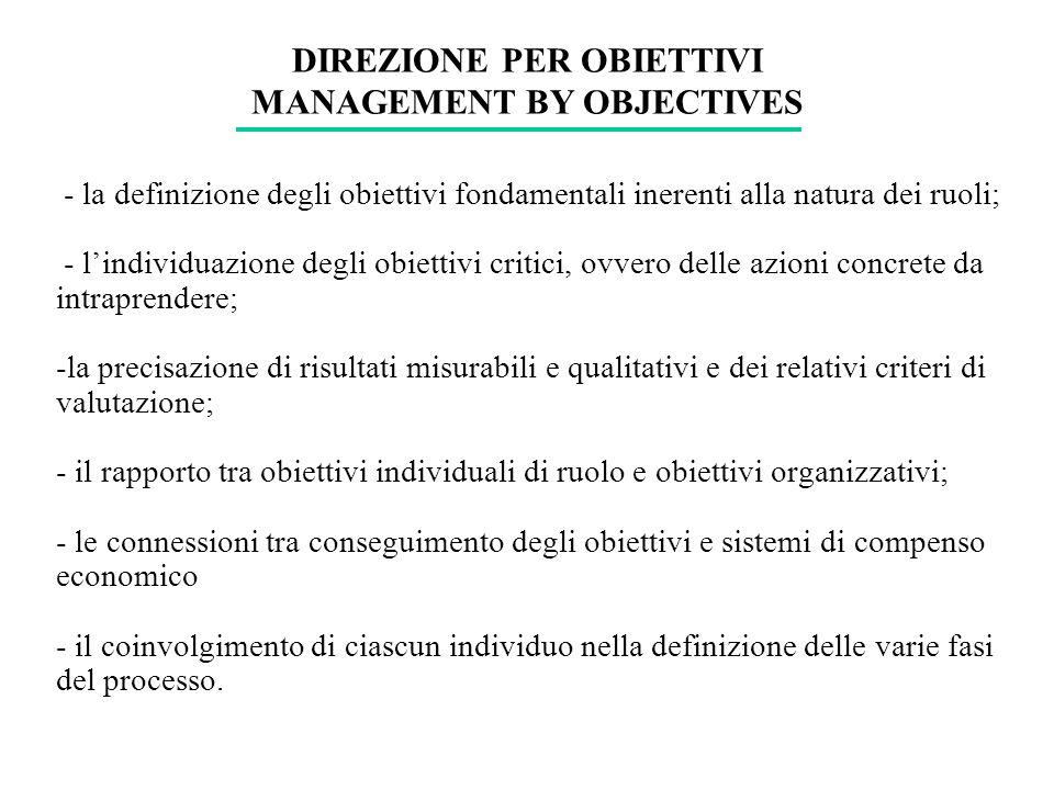 DIREZIONE PER OBIETTIVI MANAGEMENT BY OBJECTIVES - la definizione degli obiettivi fondamentali inerenti alla natura dei ruoli; - lindividuazione degli