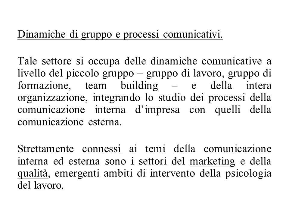 Dinamiche di gruppo e processi comunicativi. Tale settore si occupa delle dinamiche comunicative a livello del piccolo gruppo – gruppo di lavoro, grup