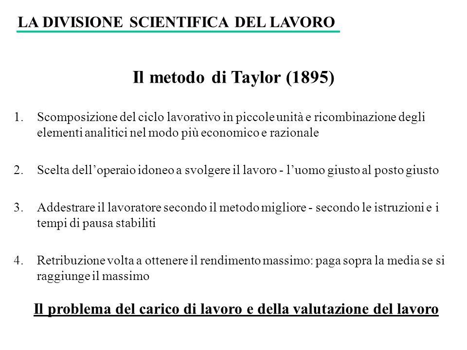 Il problema del carico di lavoro e della valutazione del lavoro Il metodo di Taylor (1895) 1.Scomposizione del ciclo lavorativo in piccole unità e ric
