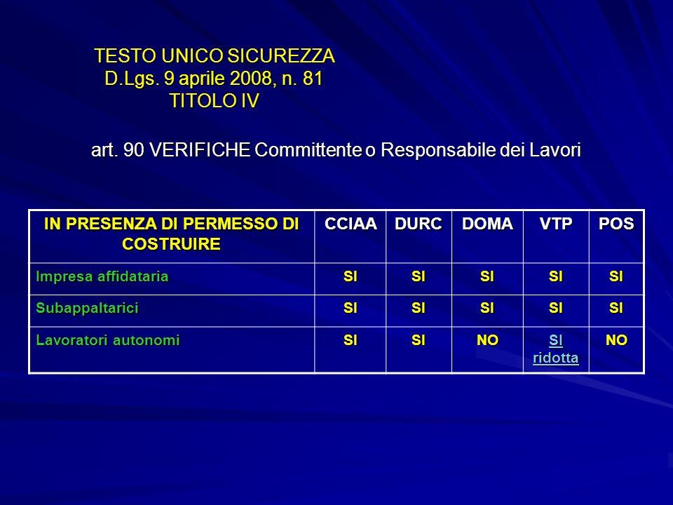 TESTO UNICO SICUREZZA D.Lgs. 9 aprile 2008, n. 81 TITOLO IV IN PRESENZA DI PERMESSO DI COSTRUIRE CCIAADURCDOMAVTPPOS Impresa affidataria SISISISISI Su