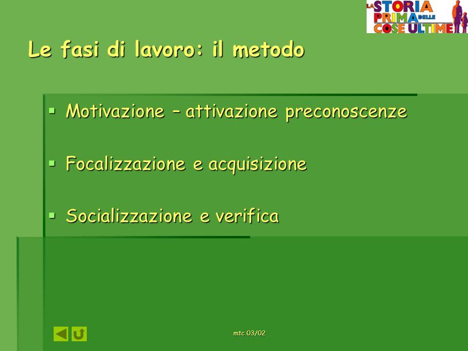 mtc 03/02 Le fasi di lavoro: il metodo Motivazione – attivazione preconoscenze Motivazione – attivazione preconoscenze Focalizzazione e acquisizione F