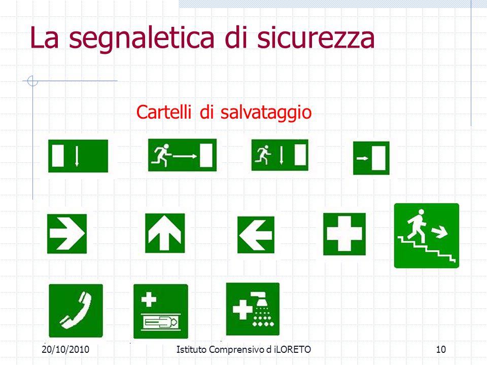 1020/10/2010Istituto Comprensivo d iLORETO La segnaletica di sicurezza Cartelli di salvataggio
