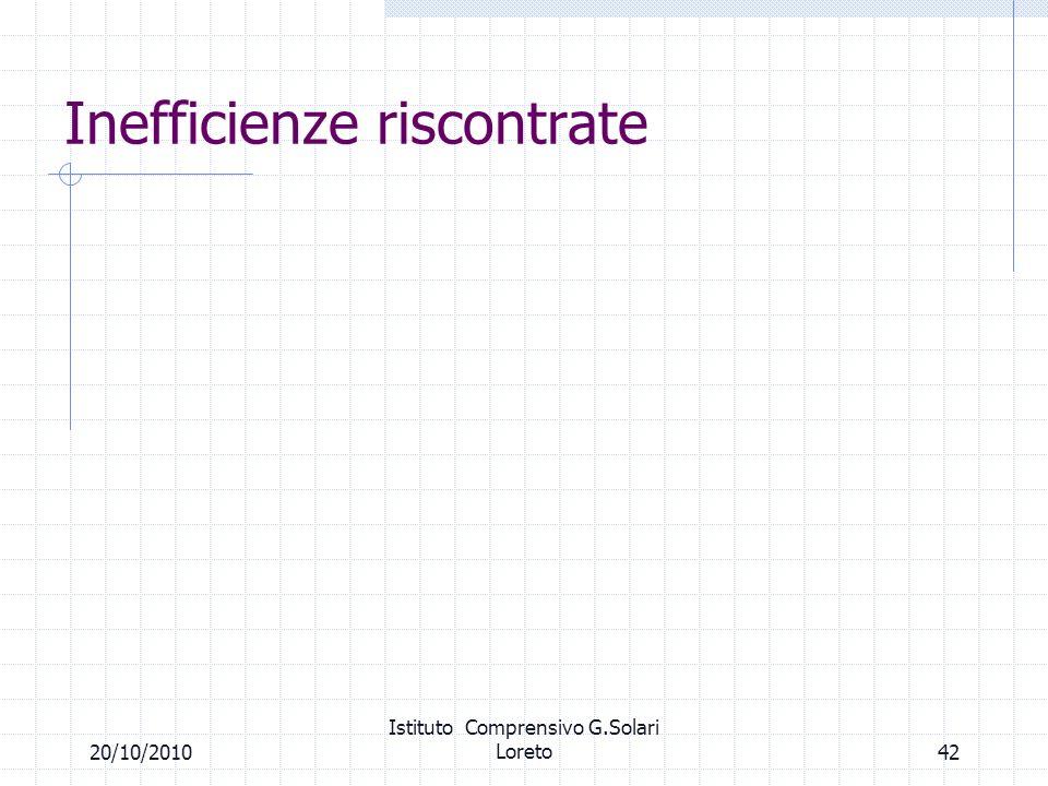 4220/10/2010 Istituto Comprensivo G.Solari Loreto Inefficienze riscontrate