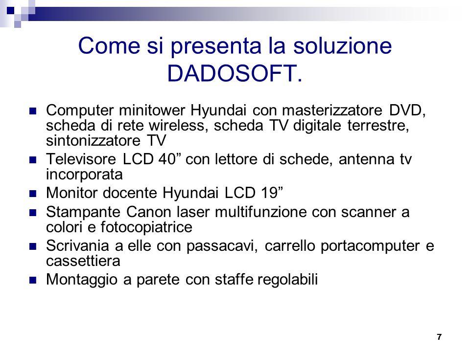 7 Come si presenta la soluzione DADOSOFT.