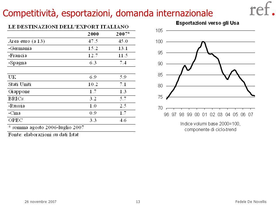 Fedele De Novellis 26 novembre 200713 Competitività, esportazioni, domanda internazionale