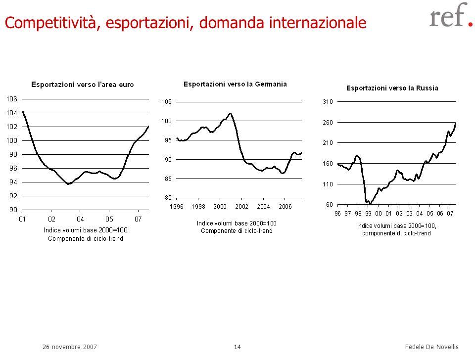 Fedele De Novellis 26 novembre 200714 Competitività, esportazioni, domanda internazionale