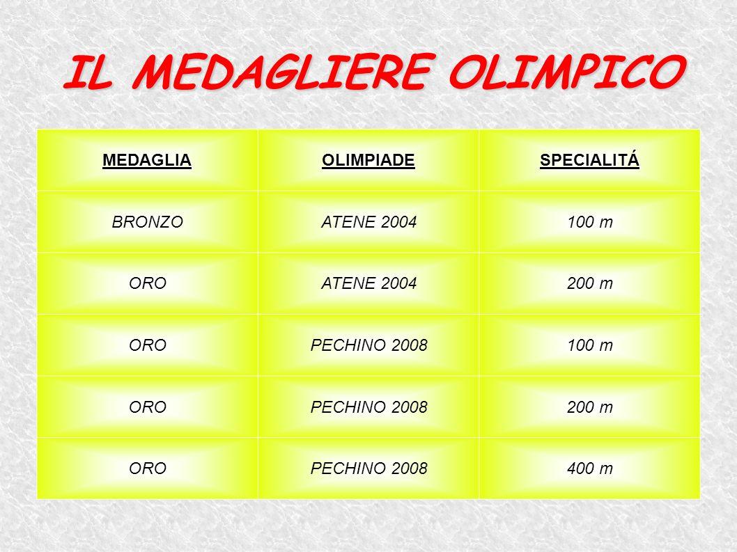 MEDAGLIAOLIMPIADE SPECIALITÁ BRONZOATENE 2004100 m OROATENE 2004200 m OROPECHINO 2008100 m OROPECHINO 2008200 m OROPECHINO 2008400 m IL MEDAGLIERE OLI