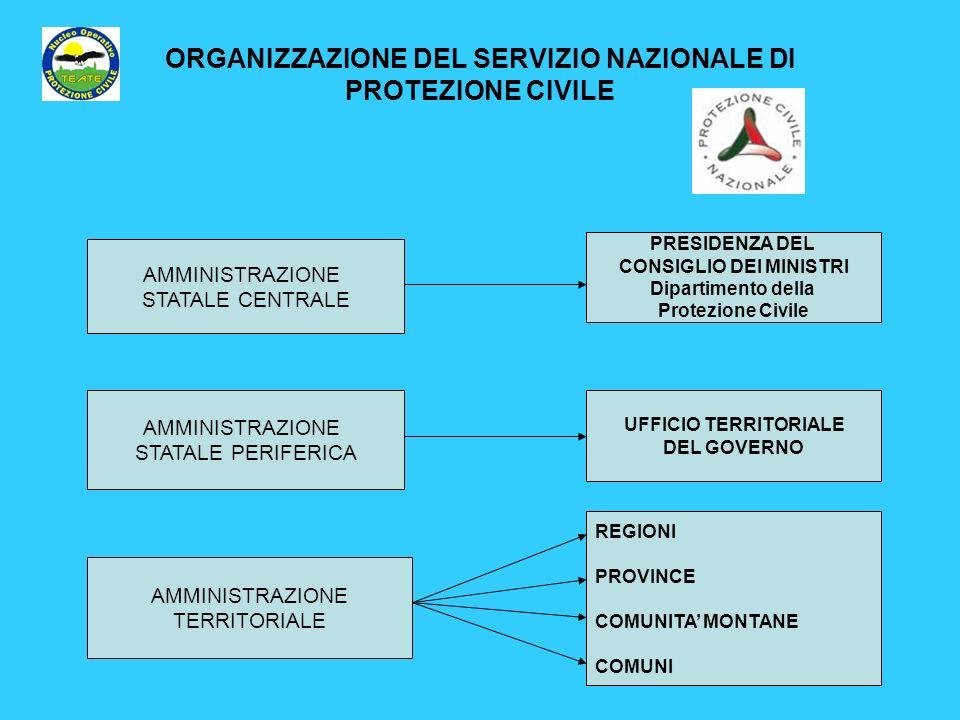 ORGANIZZAZIONE DEL SERVIZIO NAZIONALE DI PROTEZIONE CIVILE PRESIDENZA DEL CONSIGLIO DEI MINISTRI Dipartimento della Protezione Civile UFFICIO TERRITOR