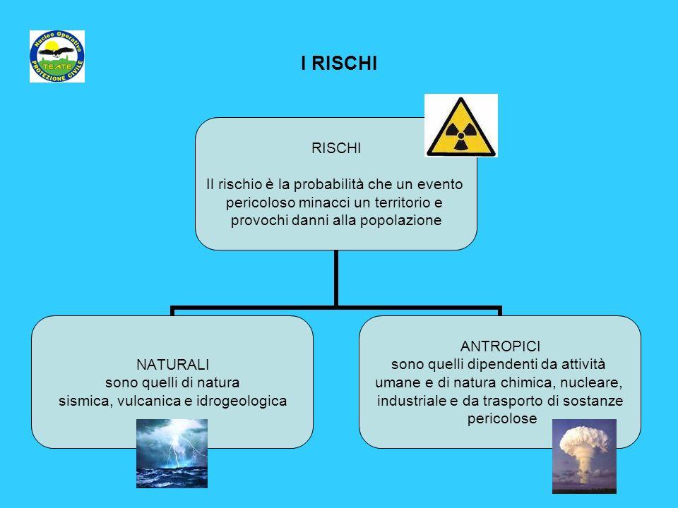 I RISCHI RISCHI Il rischio è la probabilità che un evento pericoloso minacci un territorio e provochi danni alla popolazione NATURALI sono quelli di n