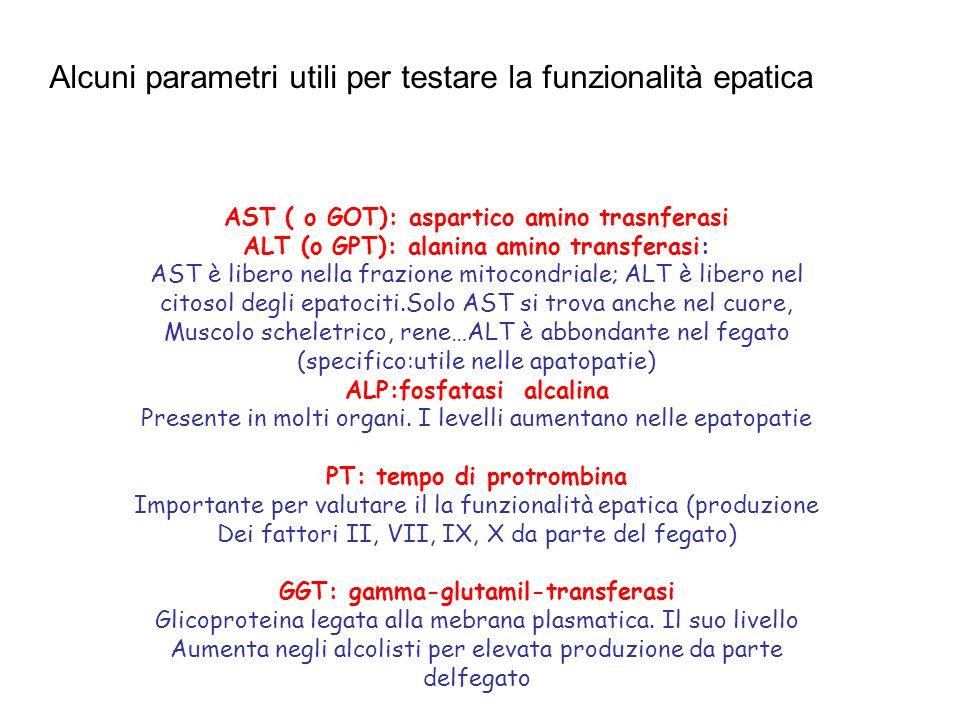 AST ( o GOT): aspartico amino trasnferasi ALT (o GPT): alanina amino transferasi: AST è libero nella frazione mitocondriale; ALT è libero nel citosol