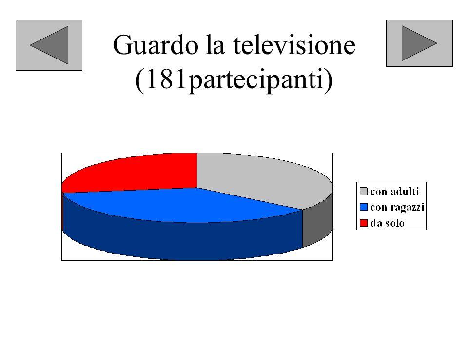 Guardo la televisione (181partecipanti)