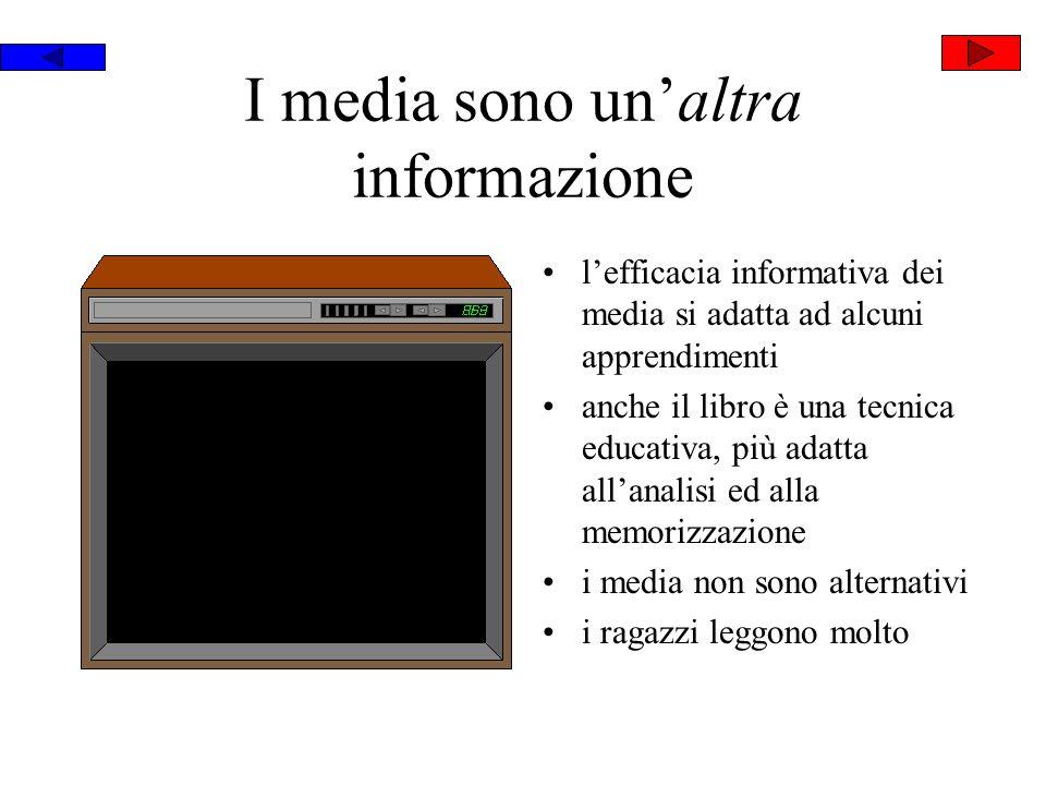 I media sono unaltra informazione lefficacia informativa dei media si adatta ad alcuni apprendimenti anche il libro è una tecnica educativa, più adatt