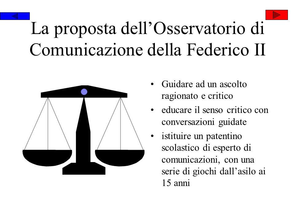 La proposta dellOsservatorio di Comunicazione della Federico II Guidare ad un ascolto ragionato e critico educare il senso critico con conversazioni guidate istituire un patentino scolastico di esperto di comunicazioni, con una serie di giochi dallasilo ai 15 anni