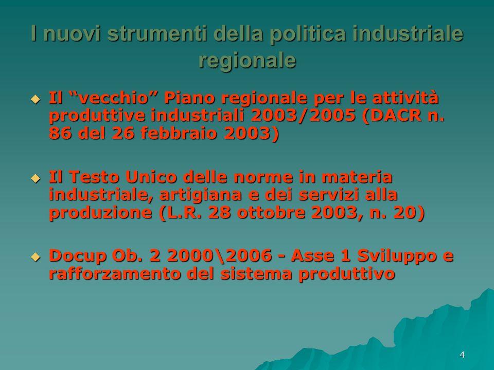 4 I nuovi strumenti della politica industriale regionale Il vecchio Piano regionale per le attività produttive industriali 2003/2005 (DACR n. 86 del 2