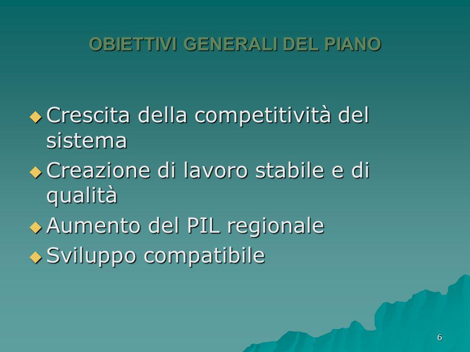 6 OBIETTIVI GENERALI DEL PIANO Crescita della competitività del sistema Crescita della competitività del sistema Creazione di lavoro stabile e di qual