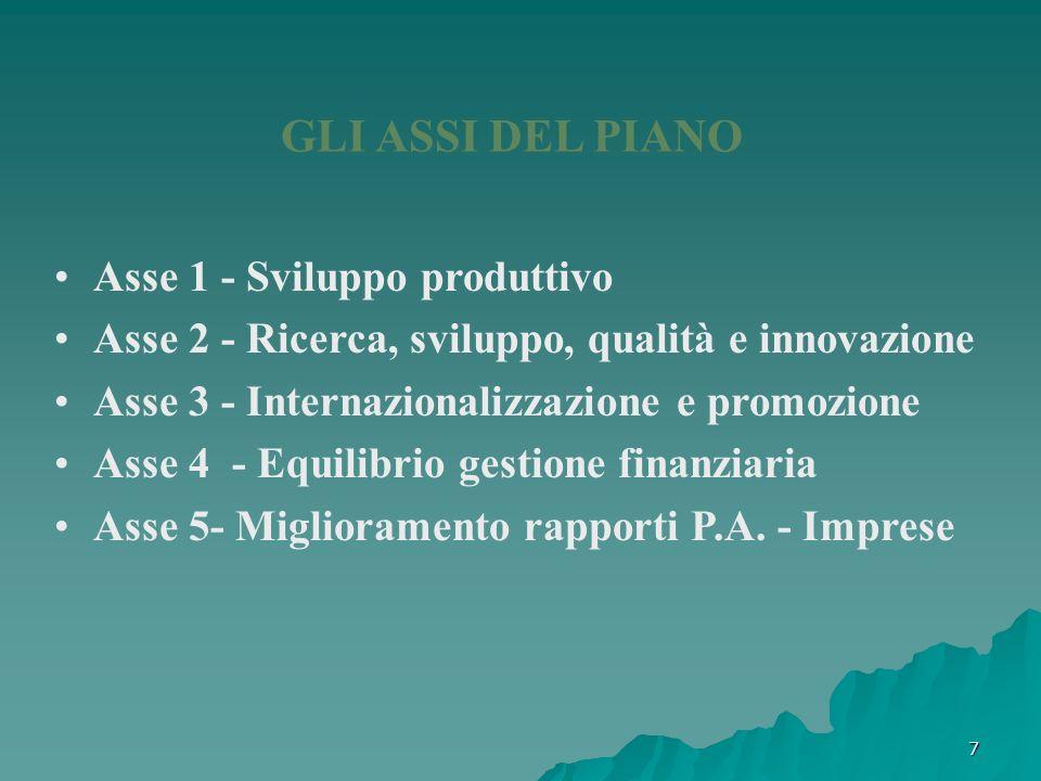 7 GLI ASSI DEL PIANO Asse 1 - Sviluppo produttivo Asse 2 - Ricerca, sviluppo, qualità e innovazione Asse 3 - Internazionalizzazione e promozione Asse