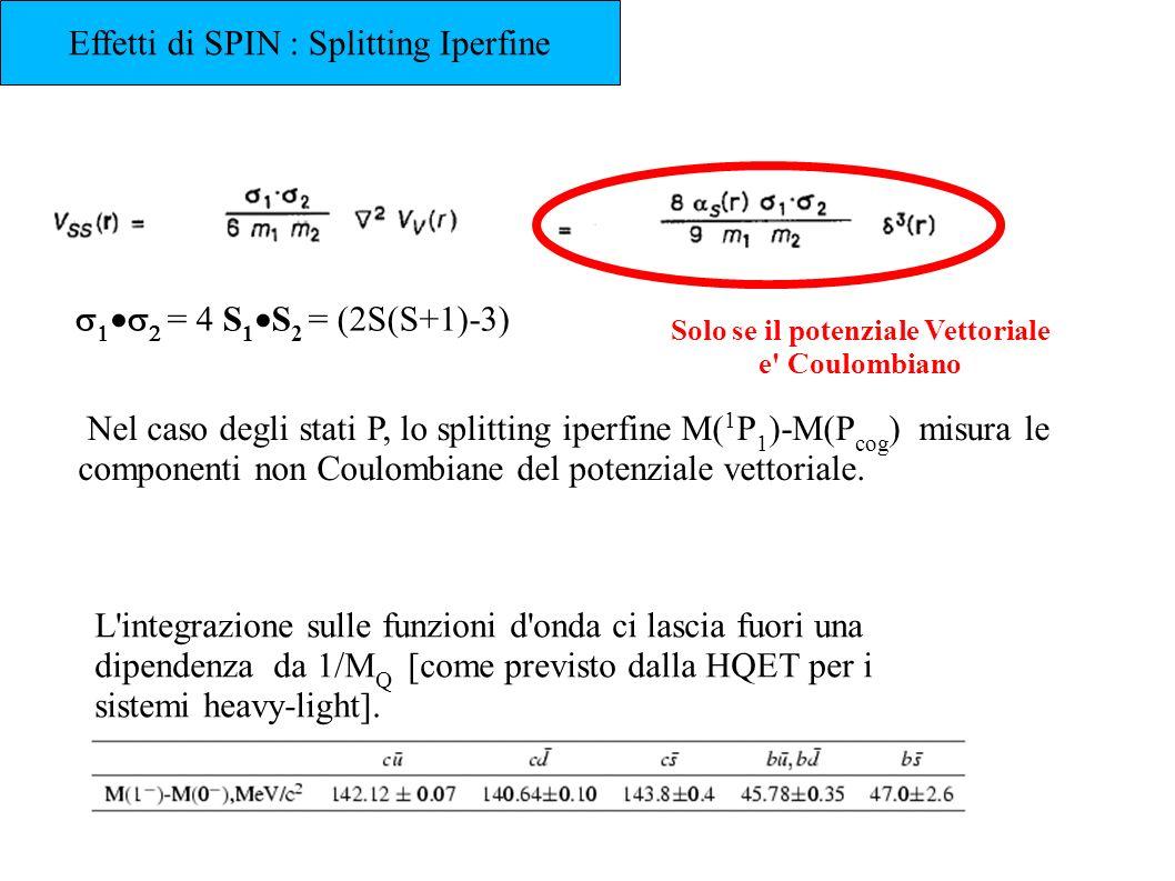 Effetti di SPIN : Splitting Iperfine = 4 S 1 S 2 = (2S(S+1)-3) Solo se il potenziale Vettoriale e' Coulombiano L'integrazione sulle funzioni d'onda ci