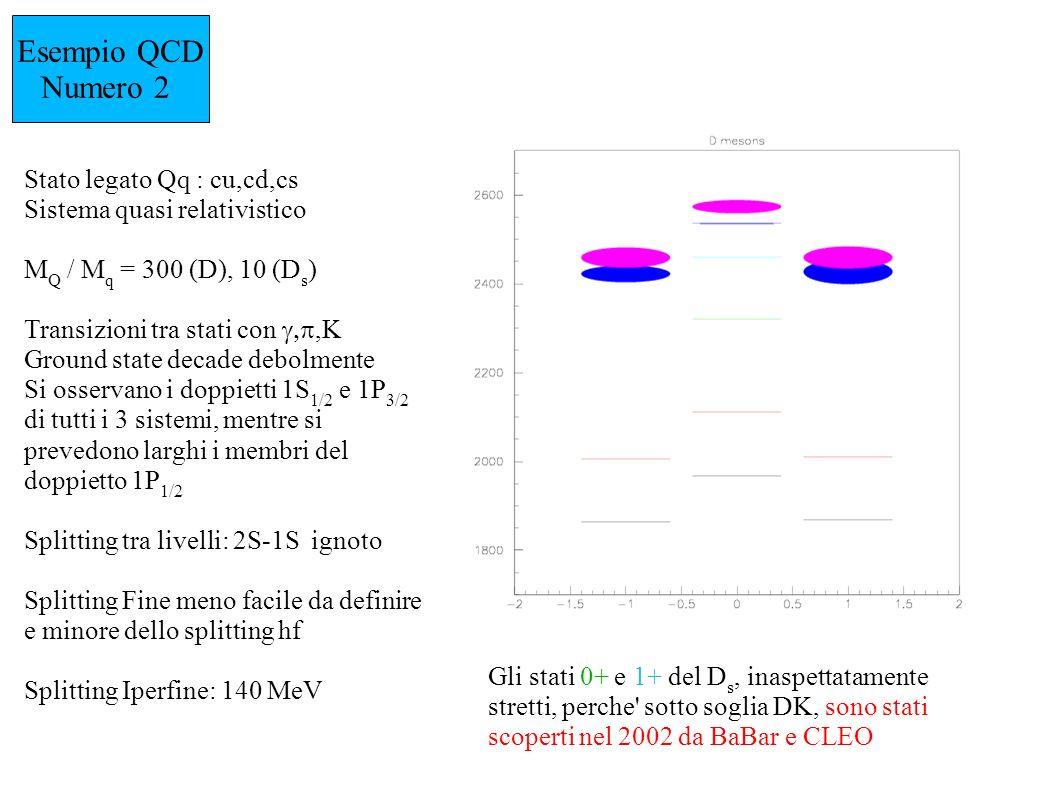 Esempio QCD Numero 2 Stato legato Qq : cu,cd,cs Sistema quasi relativistico M Q / M q = 300 (D), 10 (D s ) Transizioni tra stati con,K Ground state de