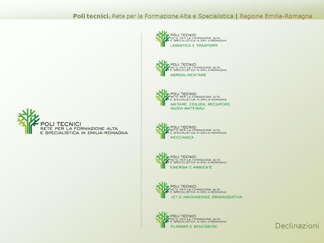 Declinazioni Poli tecnici. Rete per la Formazione Alta e Specialistica | Regione Emilia-Romagna