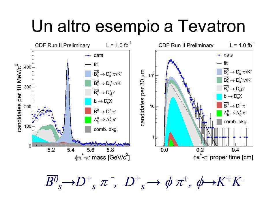 Un altro esempio a Tevatron B 0 s D + s -, D + s +, K + K -