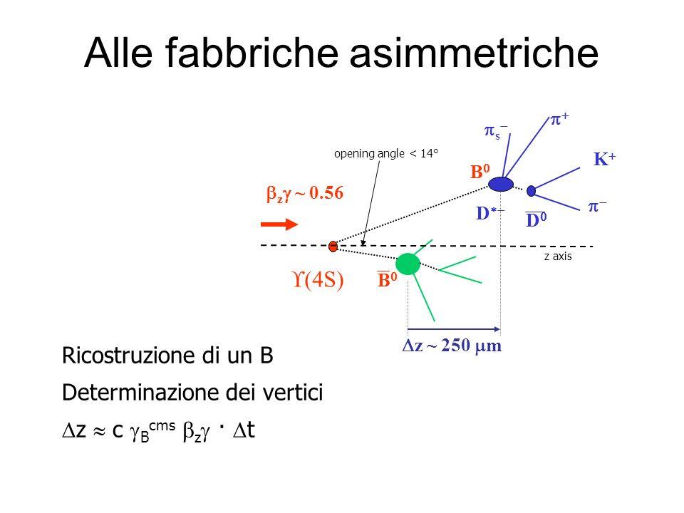 Alle fabbriche asimmetriche K D B s (4S) B z ~ 250 m z ~ 0.56 D opening angle < 14° z axis Ricostruzione di un B Determinazione dei vertici z c B cms z · t