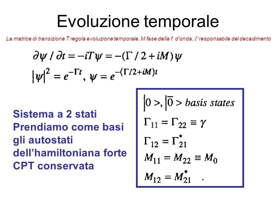 Evoluzione temporale Sistema a 2 stati Prendiamo come basi gli autostati dellhamiltoniana forte CPT conservata La matrice di transizione T regola evoluzione temporale, M fase della f.