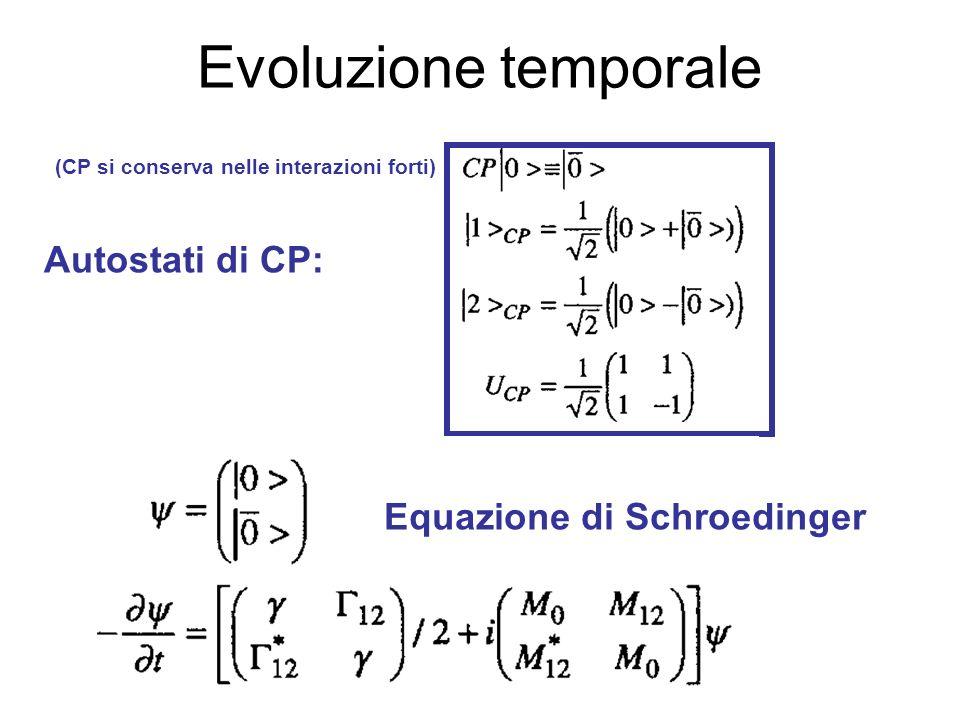 Evoluzione temporale Autostati di CP: Equazione di Schroedinger (CP si conserva nelle interazioni forti)
