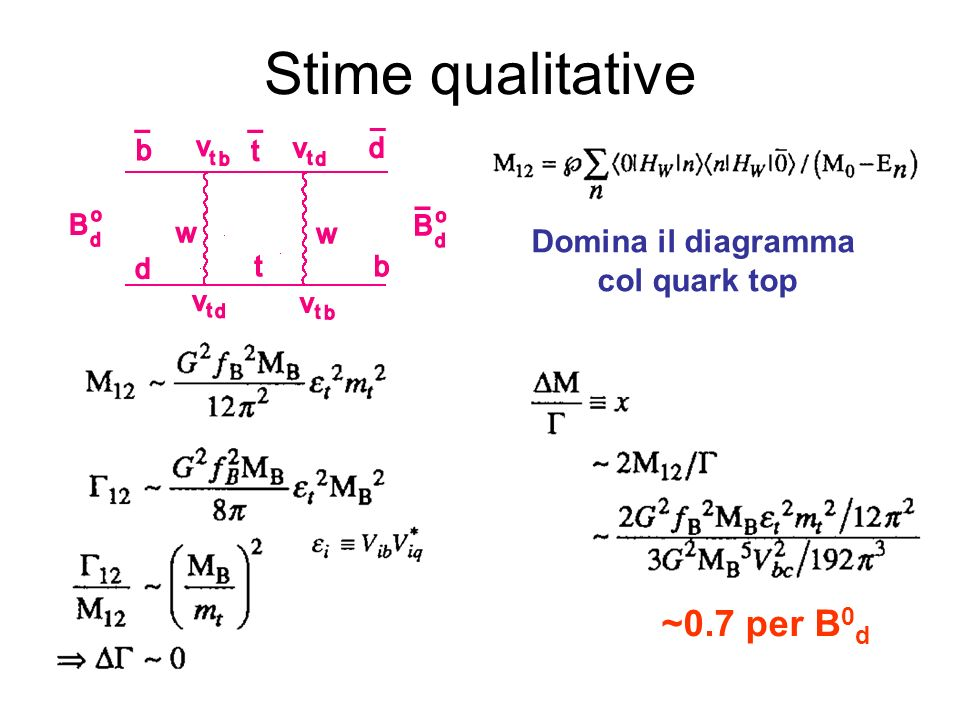 Stime qualitative Domina il diagramma col quark top ~0.7 per B 0 d