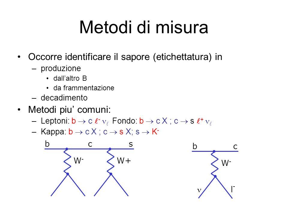 Metodi di misura Occorre identificare il sapore (etichettatura) in –produzione dallaltro B da frammentazione –decadimento Metodi piu comuni: –Leptoni: b c - Fondo: b c X ; c s + –Kappa: b c X ; c s X; s K - bc W-W- l-l- b W-W- cs W+