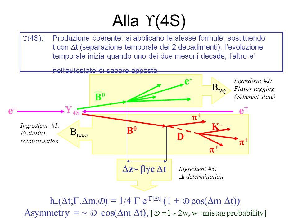 Alla (4S) (4S): Produzione coerente: si applicano le stesse formule, sostituendo t con t (separazione temporale dei 2 decadimenti); levoluzione temporale inizia quando uno dei due mesoni decade, laltro e nellautostato di sapore opposto e-e- 4S B0B0 B0B0 e-e- D-D- + + K-K- B reco B tag e+e+ + Ingredient #1: Exclusive reconstruction Ingredient #2: Flavor tagging (coherent state) z~ c t h ± ( t;, m, D ) = 1/4 e - | t| (1 ± D cos( m t)) Asymmetry = ~ D cos( m t), [ D = 1 - 2w, w=mistag probability] Ingredient #3: t determination